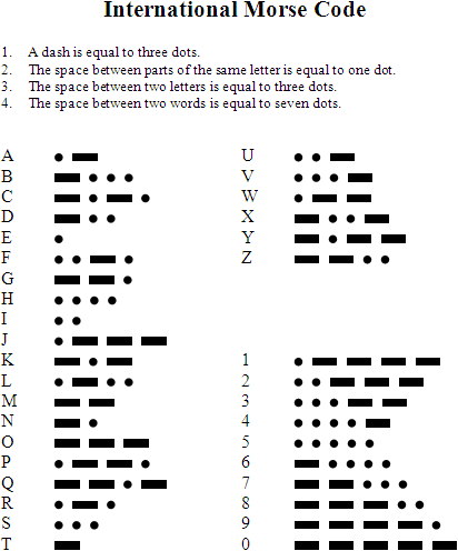International_Morse_Code_150.png